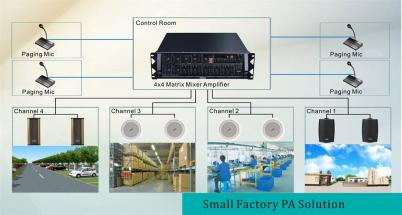 Small Factory PA Solution-PA2912