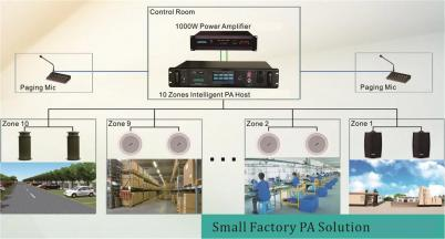Small Factory PA Solution-AXT3310