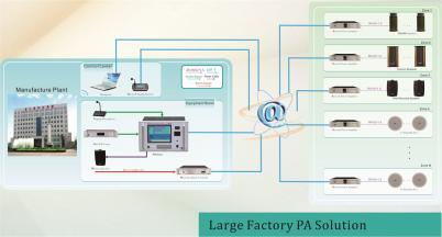 Large Factory PA Solution-AXT8789